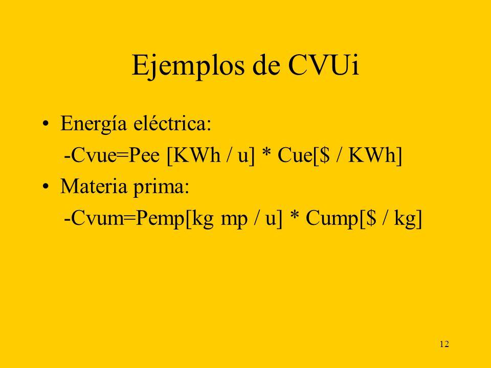 Ejemplos de CVUi Energía eléctrica: -Cvue=Pee [KWh / u] * Cue[$ / KWh]